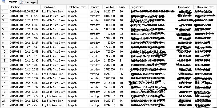 SQL-RESULT