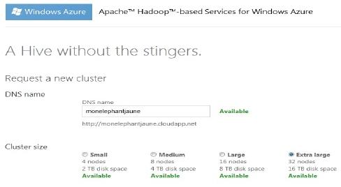 Hadoop Azure Old