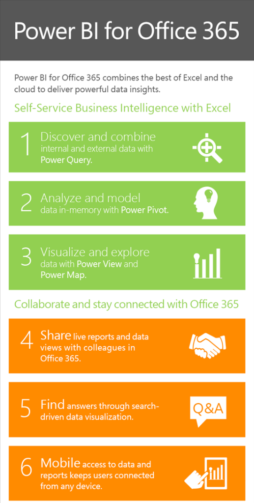 power query  u0026 sharepoint library - pulsweb