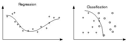 Classification_Regression