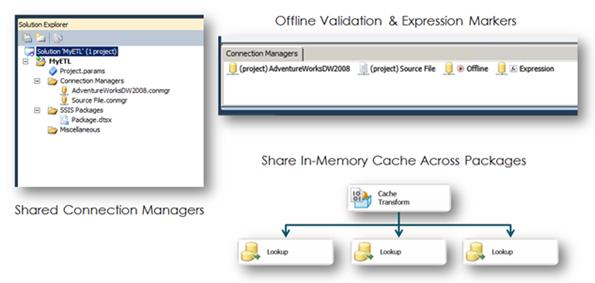 SQL_SERVER_2012 (11)